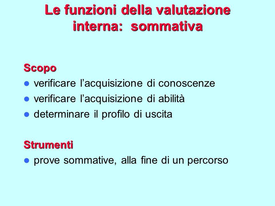 Le funzioni della valutazione interna: sommativa Scopo verificare l'acquisizione di conoscenze verificare l'acquisizione di abilità determinare il pro