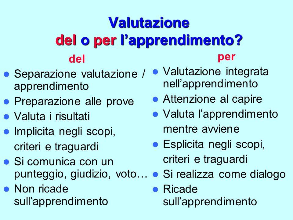 Valutazione del o per l'apprendimento? del Separazione valutazione / apprendimento Preparazione alle prove Valuta i risultati Implicita negli scopi, c