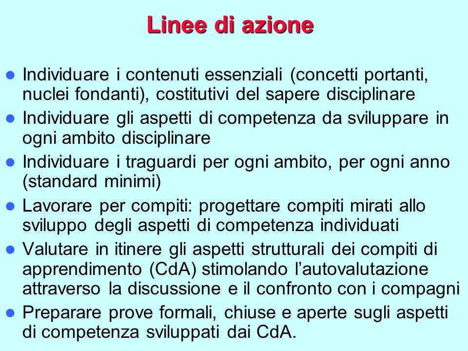 Linee di azione Individuare i contenuti essenziali (concetti portanti, nuclei fondanti), costitutivi del sapere disciplinare Individuare gli aspetti d