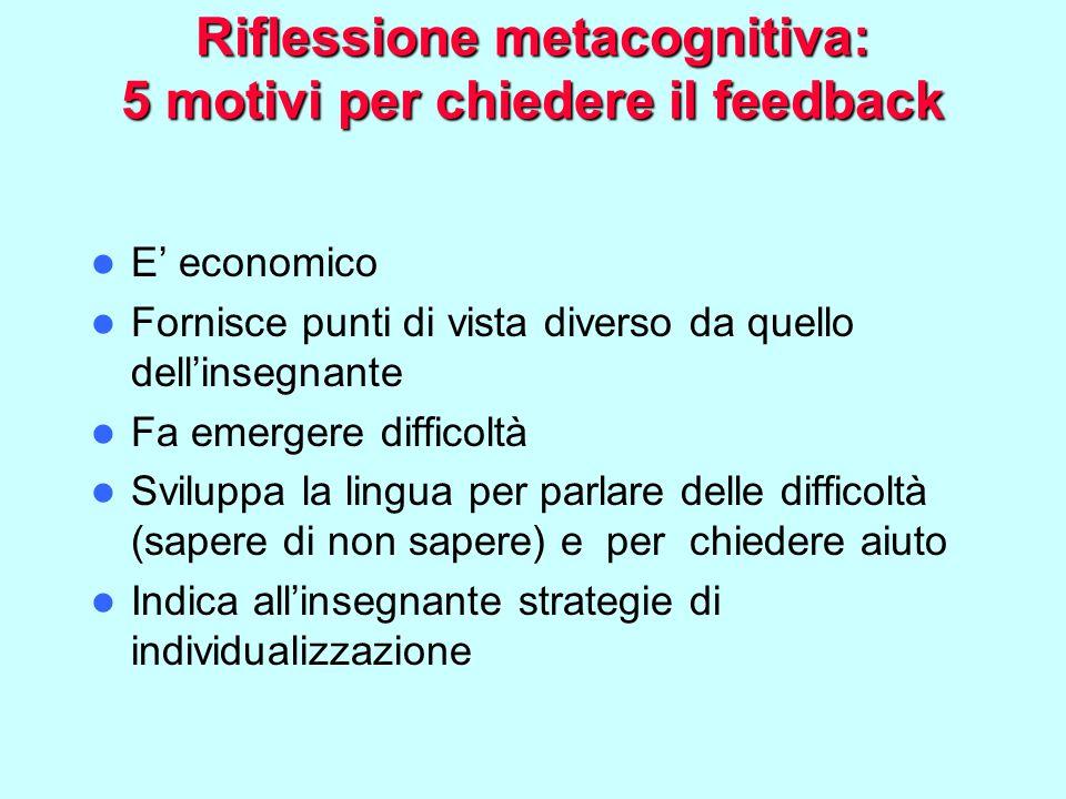 Riflessione metacognitiva: 5 motivi per chiedere il feedback E' economico Fornisce punti di vista diverso da quello dell'insegnante Fa emergere diffic