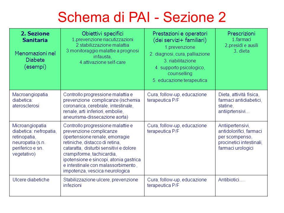 2. Sezione Sanitaria Menomazioni nel Diabete (esempi) Obiettivi specifici 1.p revenzione riacutizzazioni 2.stabilizzazione malattia 3.monitoraggio mal