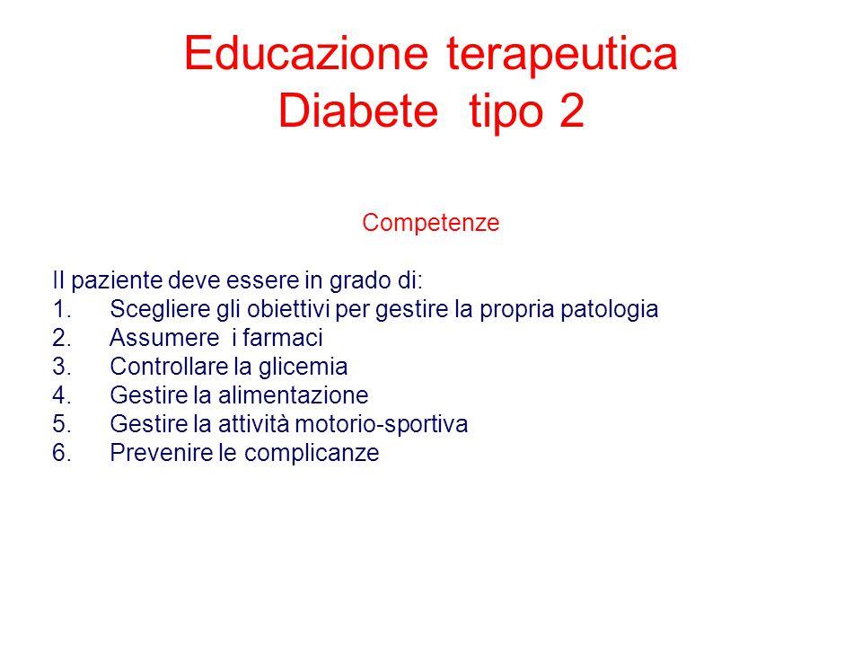 Educazione terapeutica Diabete tipo 2 Competenze Il paziente deve essere in grado di: 1.Scegliere gli obiettivi per gestire la propria patologia 2.Ass