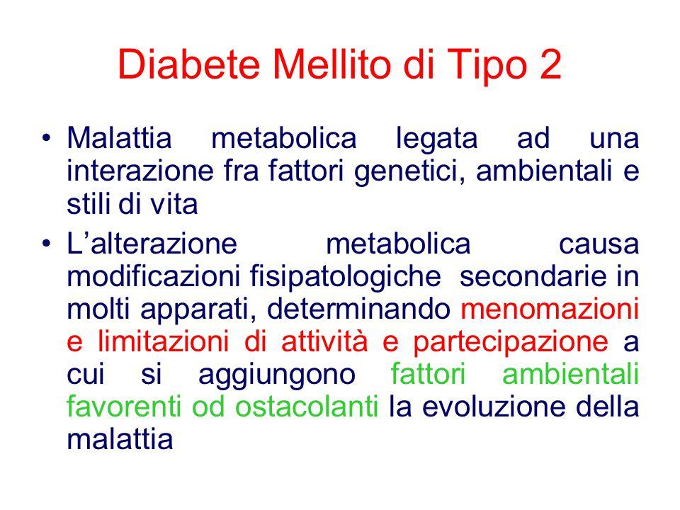 Diabete Mellito di Tipo 2 Malattia metabolica legata ad una interazione fra fattori genetici, ambientali e stili di vita L'alterazione metabolica caus