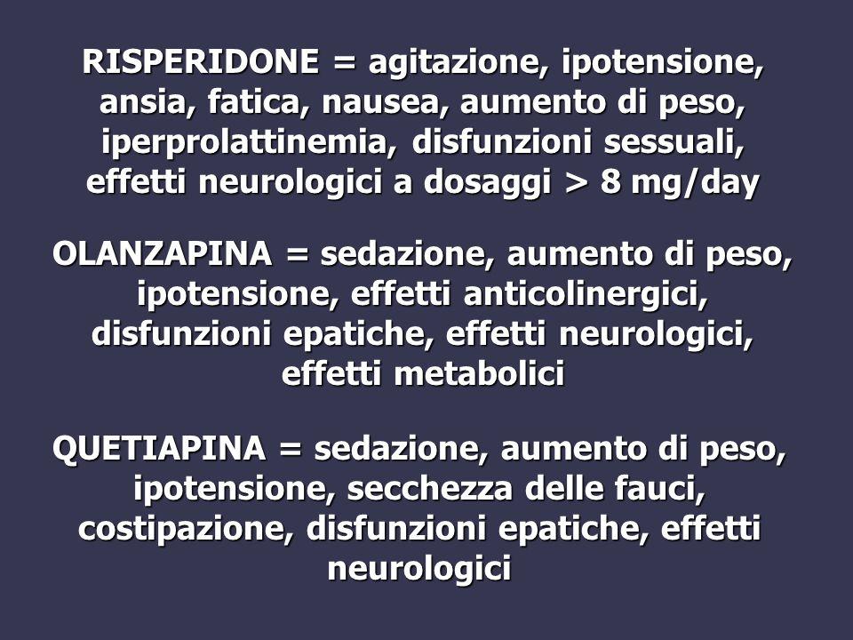 RISPERIDONE = agitazione, ipotensione, ansia, fatica, nausea, aumento di peso, iperprolattinemia, disfunzioni sessuali, effetti neurologici a dosaggi