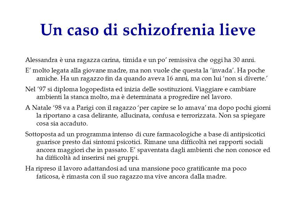 Un caso di schizofrenia lieve Alessandra è una ragazza carina, timida e un po' remissiva che oggi ha 30 anni. E' molto legata alla giovane madre, ma n