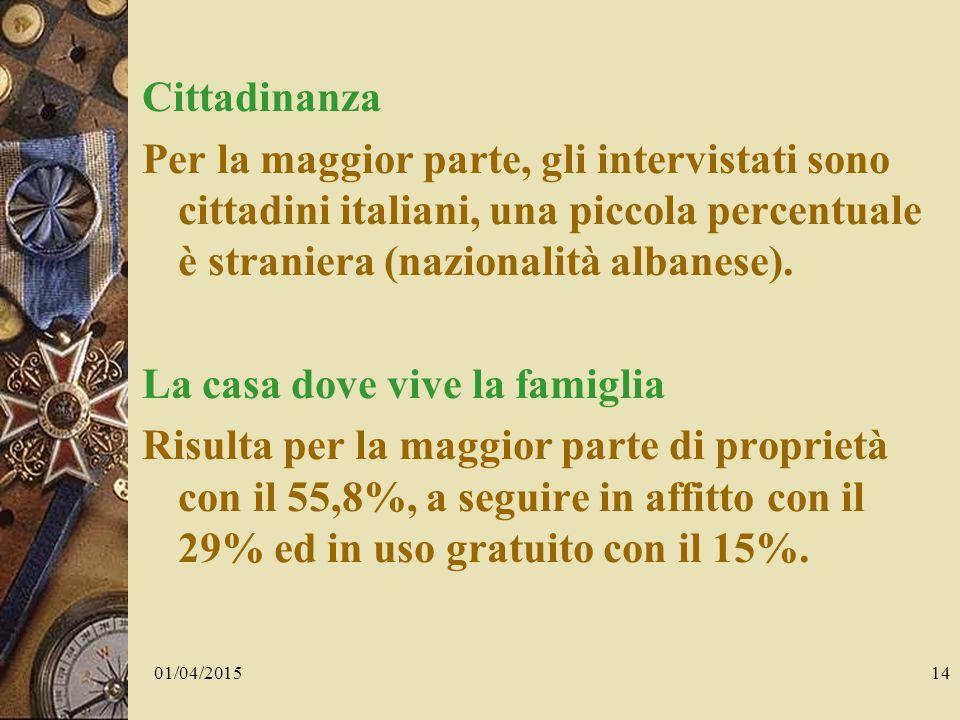 01/04/201514 Cittadinanza Per la maggior parte, gli intervistati sono cittadini italiani, una piccola percentuale è straniera (nazionalità albanese).