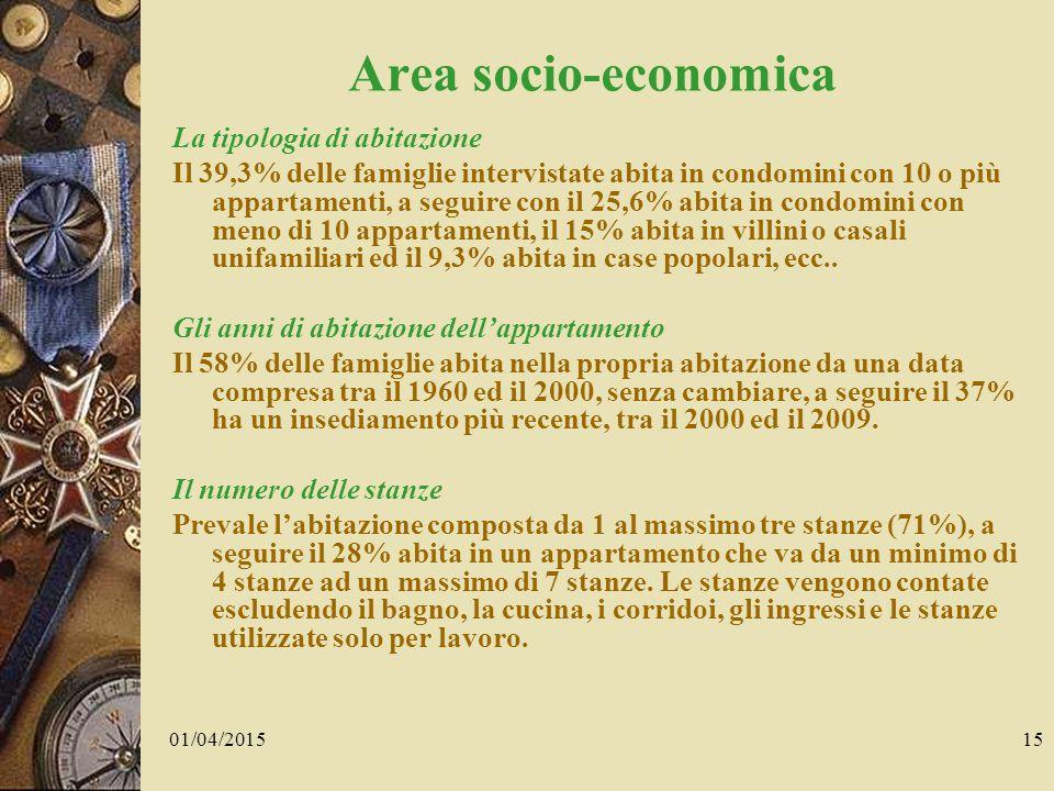 01/04/201515 Area socio-economica La tipologia di abitazione Il 39,3% delle famiglie intervistate abita in condomini con 10 o più appartamenti, a seguire con il 25,6% abita in condomini con meno di 10 appartamenti, il 15% abita in villini o casali unifamiliari ed il 9,3% abita in case popolari, ecc..