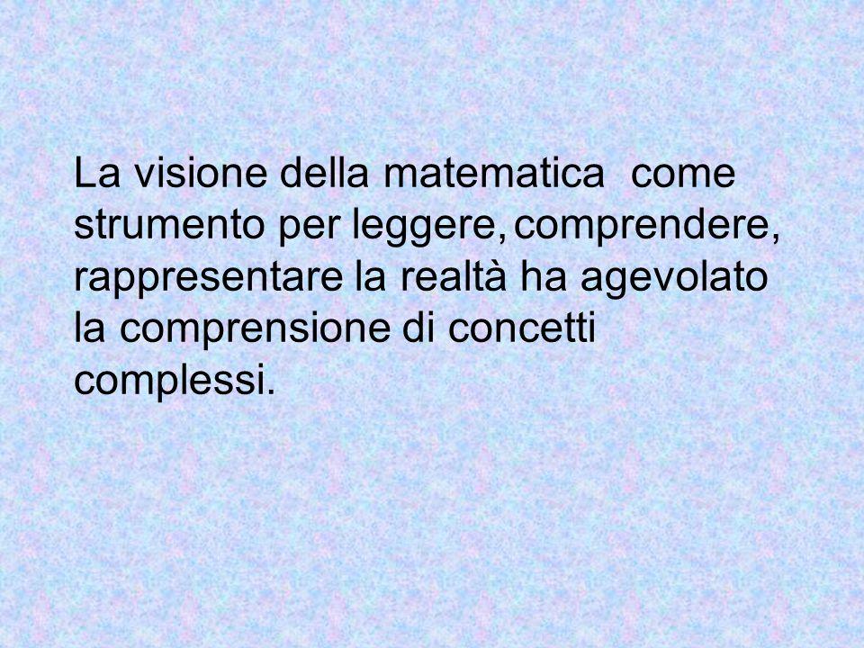 La visione della matematica come strumento per leggere, comprendere, rappresentare la realtà ha agevolato la comprensione di concetti complessi.