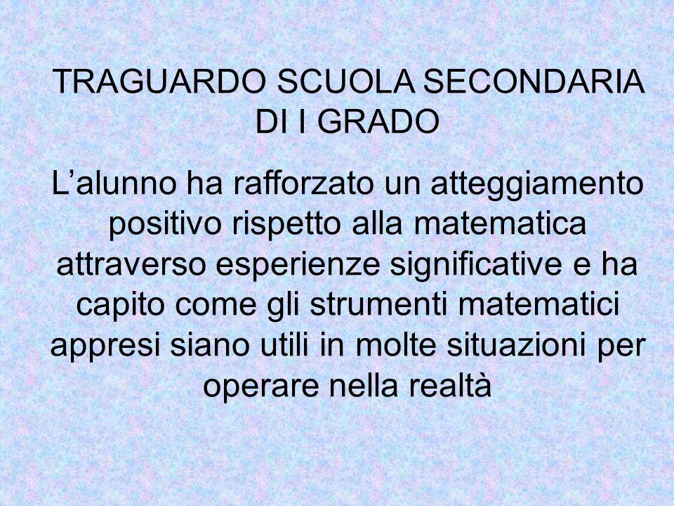 Osservatorio e Planetario - Museo del Balì - Pesaro Urbino