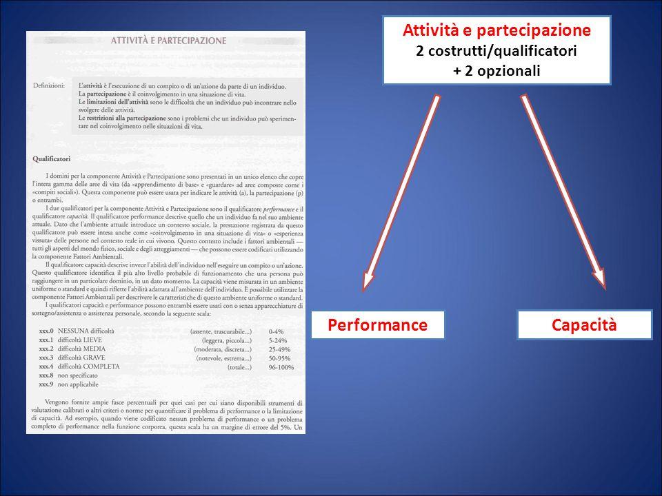 Attività e partecipazione 2 costrutti/qualificatori + 2 opzionali PerformanceCapacità