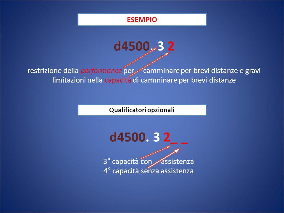 ESEMPIO d4500. 3 2 restrizione della performance per camminare per brevi distanze e gravi limitazioni nella capacità di camminare per brevi distanze d