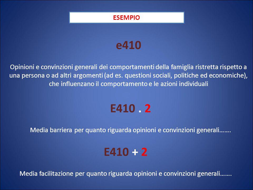 ESEMPIO e410 Opinioni e convinzioni generali dei comportamenti della famiglia ristretta rispetto a una persona o ad altri argomenti (ad es. questioni