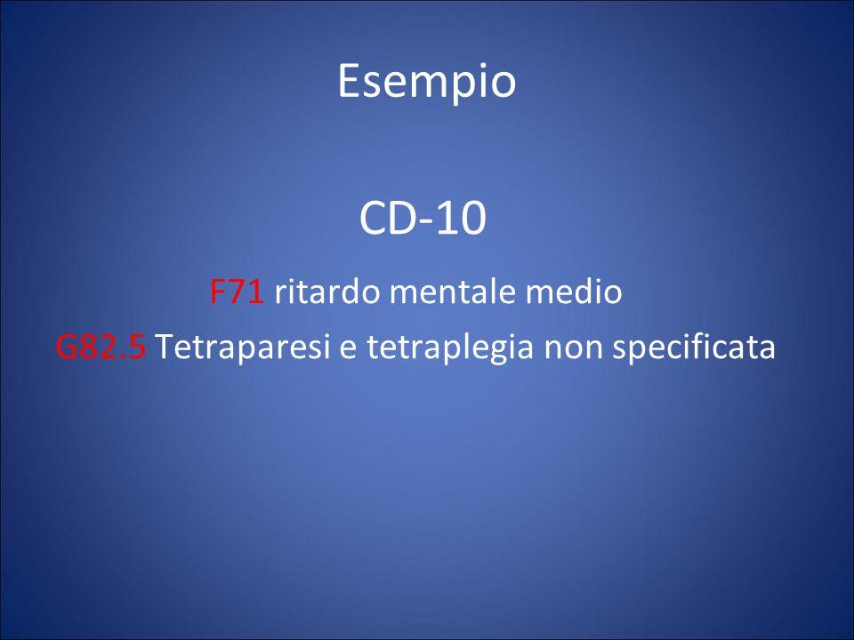 Esempio F71 ritardo mentale medio G82.5 Tetraparesi e tetraplegia non specificata CD-10