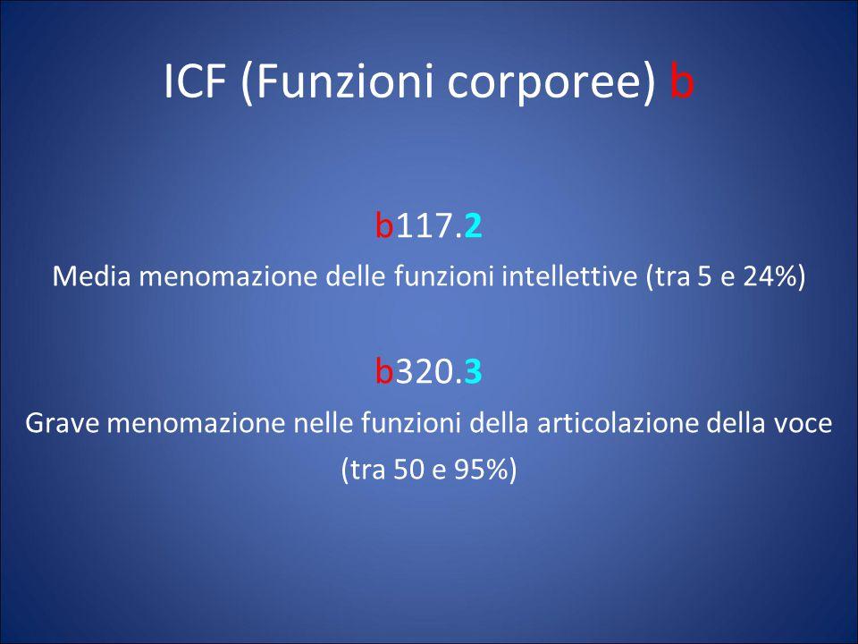 ICF (Funzioni corporee) b b117.2 Media menomazione delle funzioni intellettive (tra 5 e 24%) b320.3 Grave menomazione nelle funzioni della articolazio