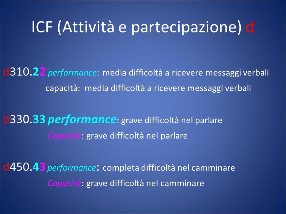 ICF (Attività e partecipazione) d d310.22 performance: media difficoltà a ricevere messaggi verbali capacità: media difficoltà a ricevere messaggi ver