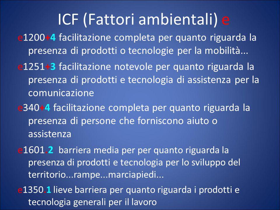 ICF (Fattori ambientali) e e1200+4 facilitazione completa per quanto riguarda la presenza di prodotti o tecnologie per la mobilità... e1251+3 facilita