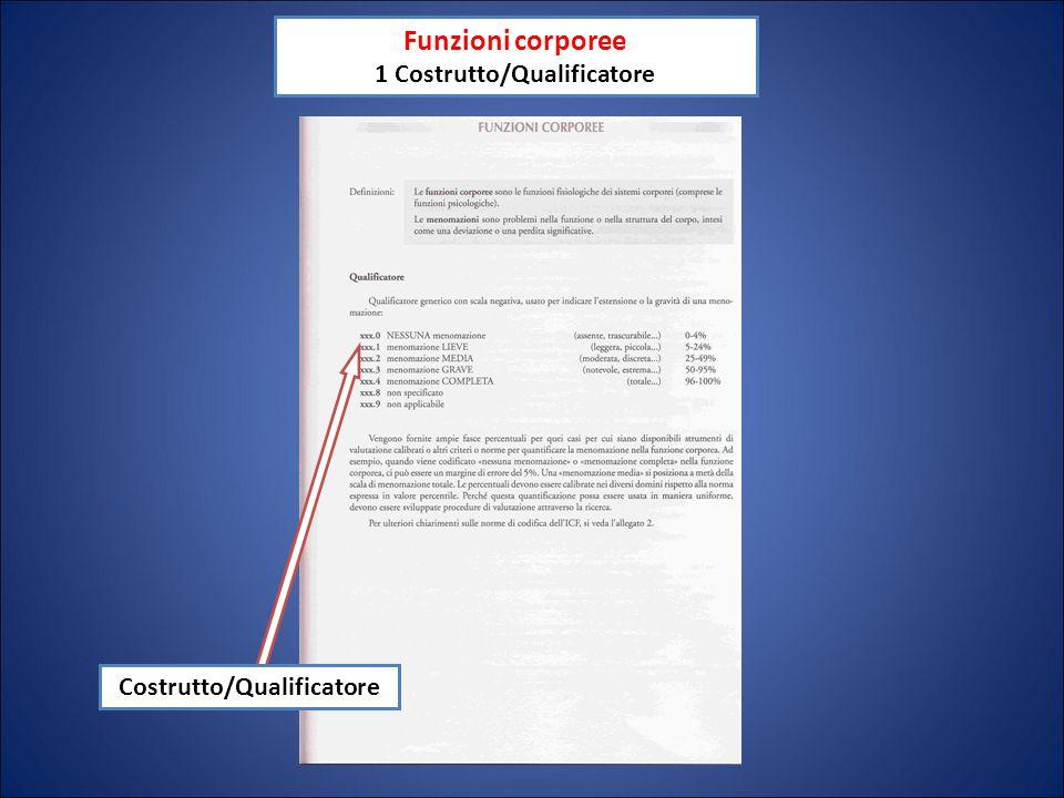 Costrutto/Qualificatore Funzioni corporee 1 Costrutto/Qualificatore