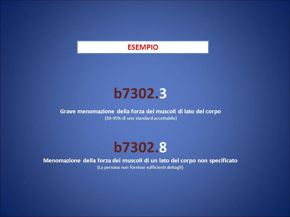 ESEMPIO b7302.3 Grave menomazione della forza dei muscoli di lato del corpo (50-95% di uno standard accettabile) b7302.8 Menomazione della forza dei m