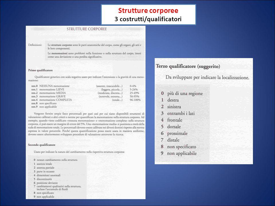 Strutture corporee 3 costrutti/qualificatori