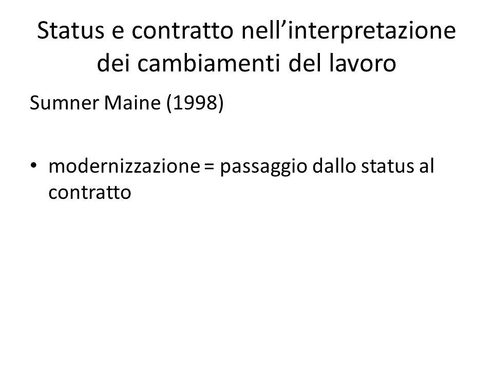 Status e contratto nell'interpretazione dei cambiamenti del lavoro Sumner Maine (1998) modernizzazione = passaggio dallo status al contratto