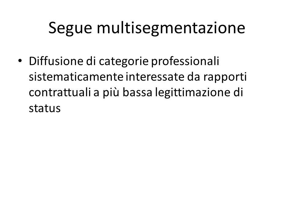 Segue multisegmentazione Diffusione di categorie professionali sistematicamente interessate da rapporti contrattuali a più bassa legittimazione di status
