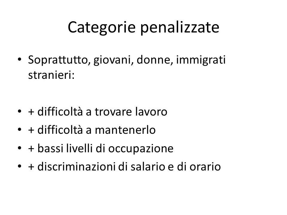 Categorie penalizzate Soprattutto, giovani, donne, immigrati stranieri: + difficoltà a trovare lavoro + difficoltà a mantenerlo + bassi livelli di occupazione + discriminazioni di salario e di orario