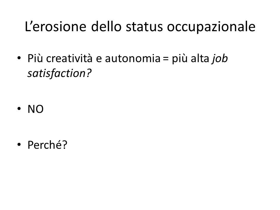 L'erosione dello status occupazionale Più creatività e autonomia = più alta job satisfaction.