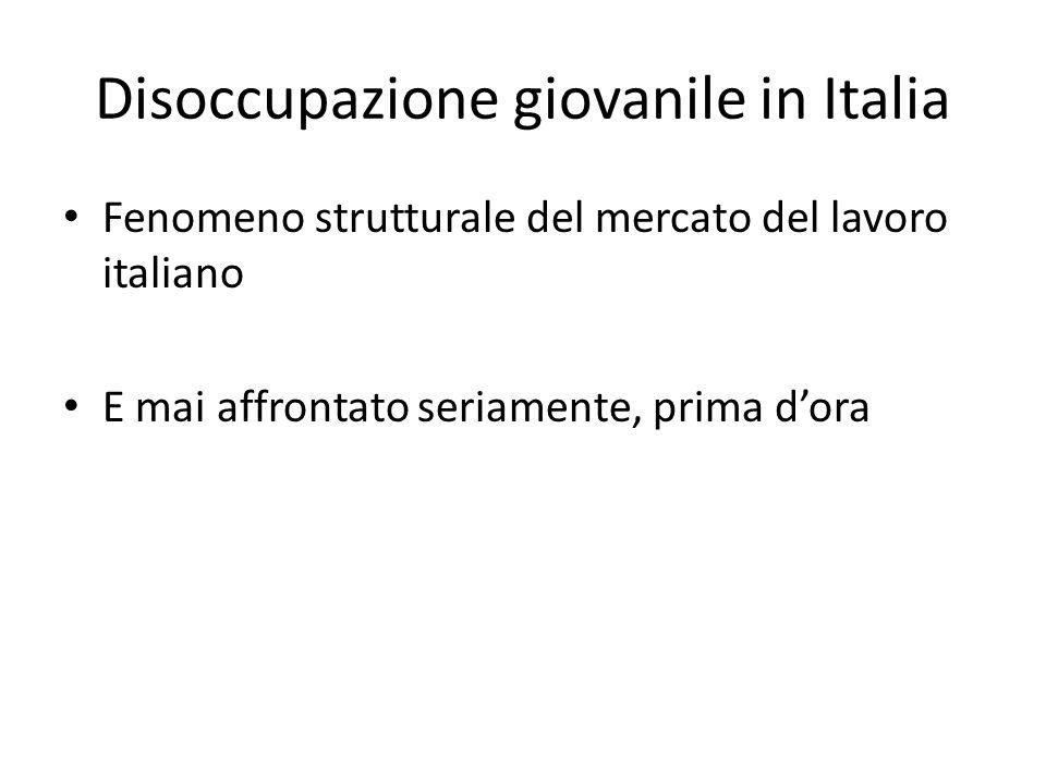 Disoccupazione giovanile in Italia Fenomeno strutturale del mercato del lavoro italiano E mai affrontato seriamente, prima d'ora