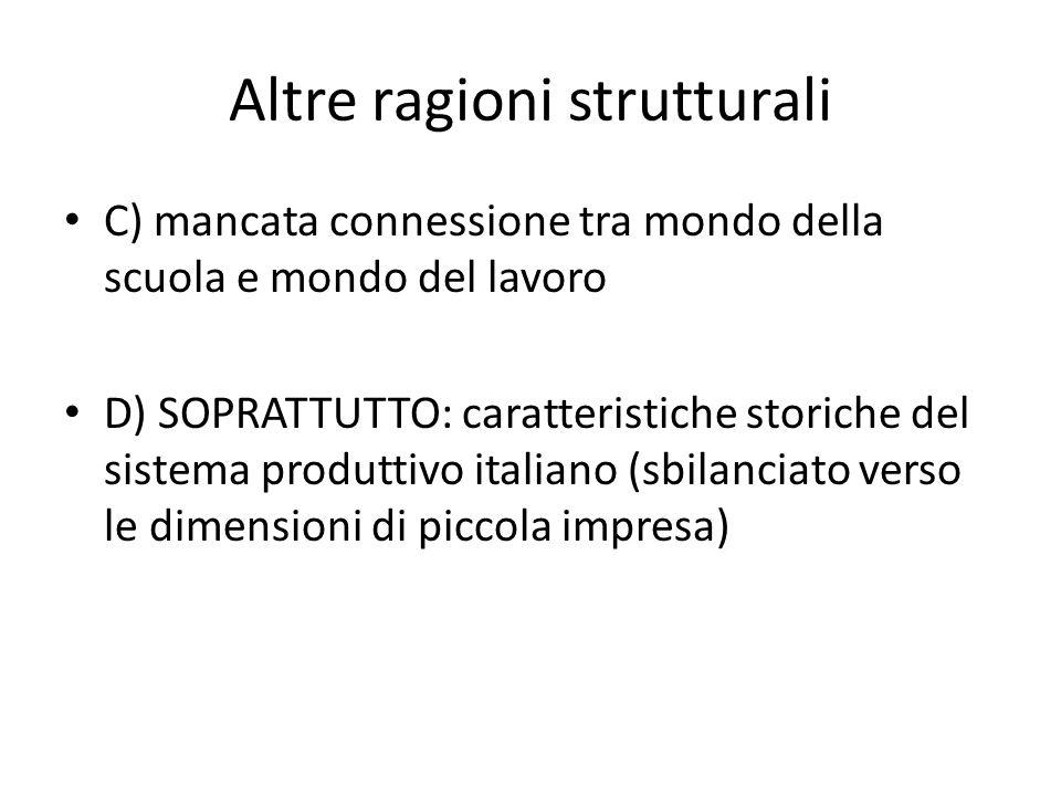 Altre ragioni strutturali C) mancata connessione tra mondo della scuola e mondo del lavoro D) SOPRATTUTTO: caratteristiche storiche del sistema produttivo italiano (sbilanciato verso le dimensioni di piccola impresa)