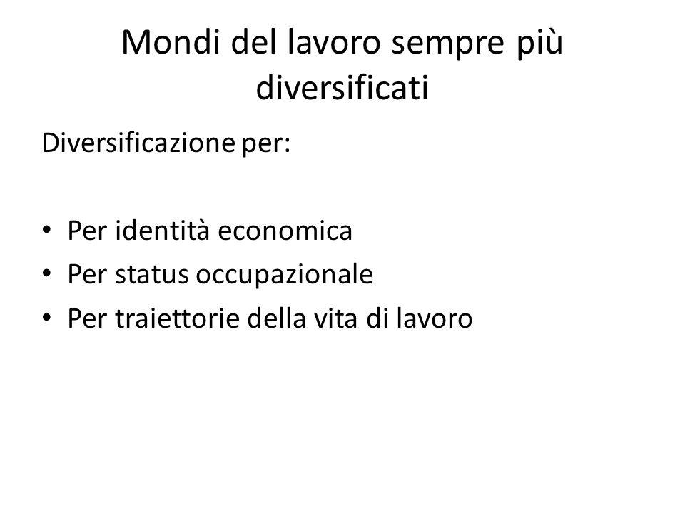 Mondi del lavoro sempre più diversificati Diversificazione per: Per identità economica Per status occupazionale Per traiettorie della vita di lavoro