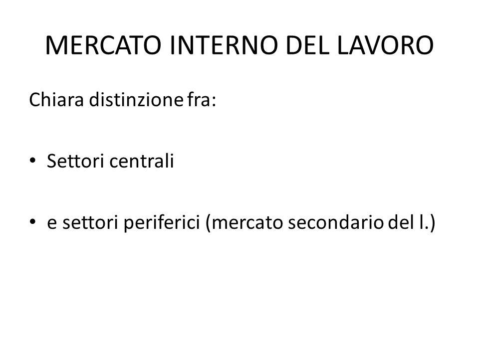 MERCATO INTERNO DEL LAVORO Chiara distinzione fra: Settori centrali e settori periferici (mercato secondario del l.)