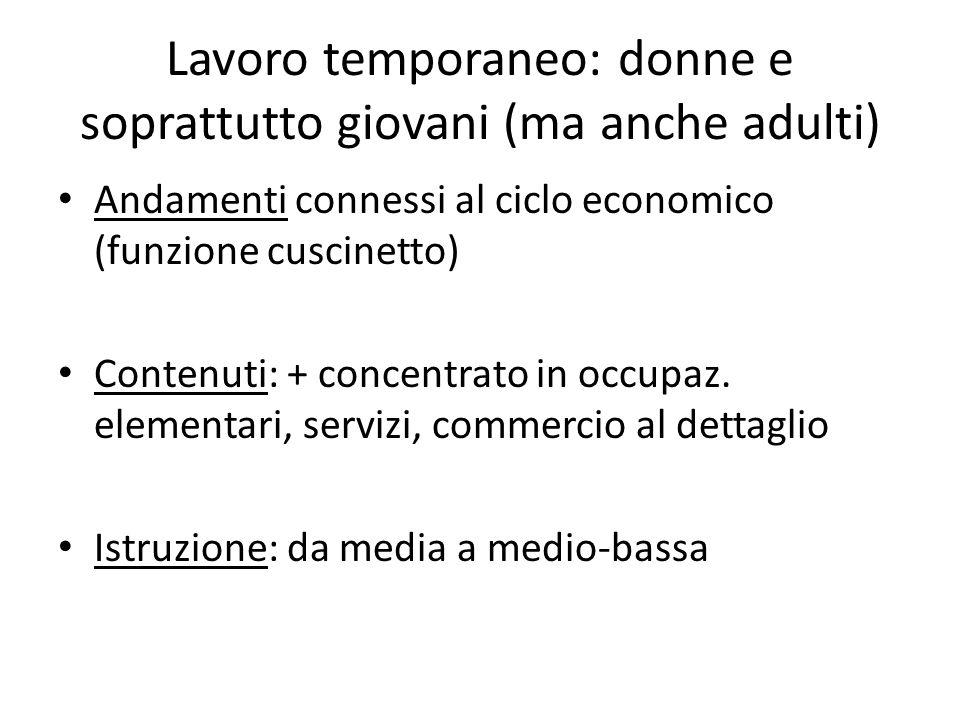 Lavoro temporaneo: donne e soprattutto giovani (ma anche adulti) Andamenti connessi al ciclo economico (funzione cuscinetto) Contenuti: + concentrato in occupaz.