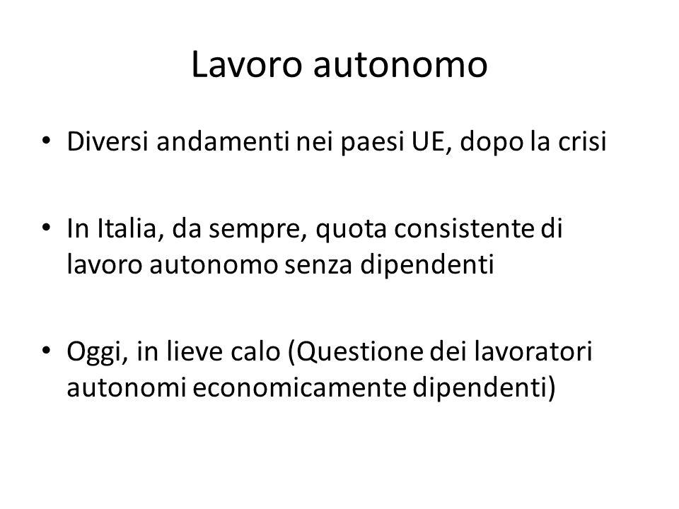 Lavoro autonomo Diversi andamenti nei paesi UE, dopo la crisi In Italia, da sempre, quota consistente di lavoro autonomo senza dipendenti Oggi, in lieve calo (Questione dei lavoratori autonomi economicamente dipendenti)