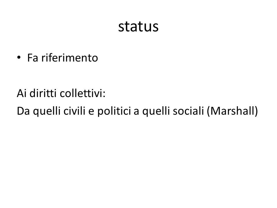 status Fa riferimento Ai diritti collettivi: Da quelli civili e politici a quelli sociali (Marshall)