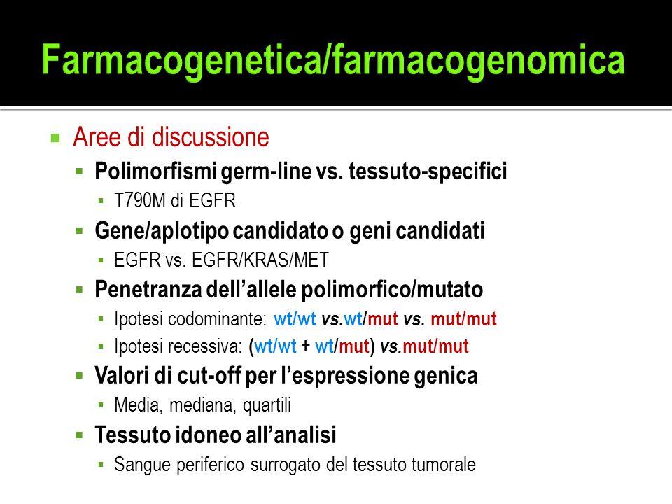  Aree di discussione  Polimorfismi germ-line vs. tessuto-specifici ▪ T790M di EGFR  Gene/aplotipo candidato o geni candidati ▪ EGFR vs. EGFR/KRAS/M