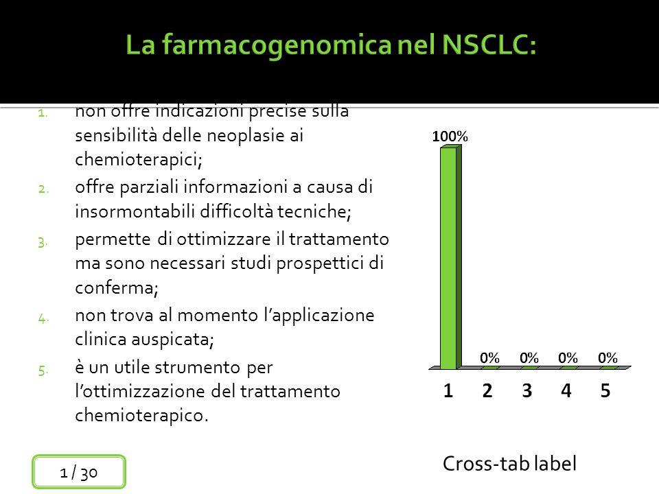 La farmacogenomica nel NSCLC: 1. non offre indicazioni precise sulla sensibilità delle neoplasie ai chemioterapici; 2. offre parziali informazioni a c