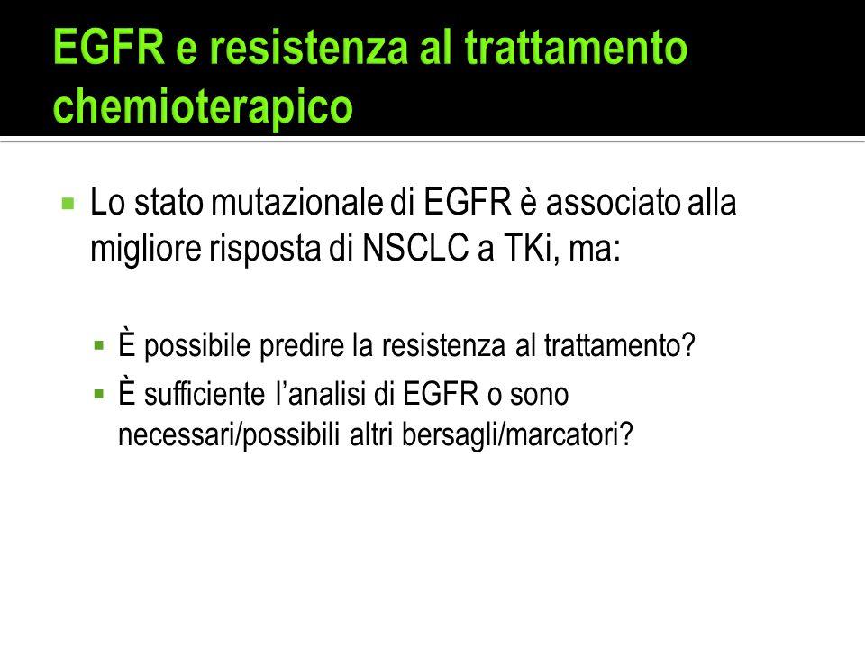  Lo stato mutazionale di EGFR è associato alla migliore risposta di NSCLC a TKi, ma:  È possibile predire la resistenza al trattamento.