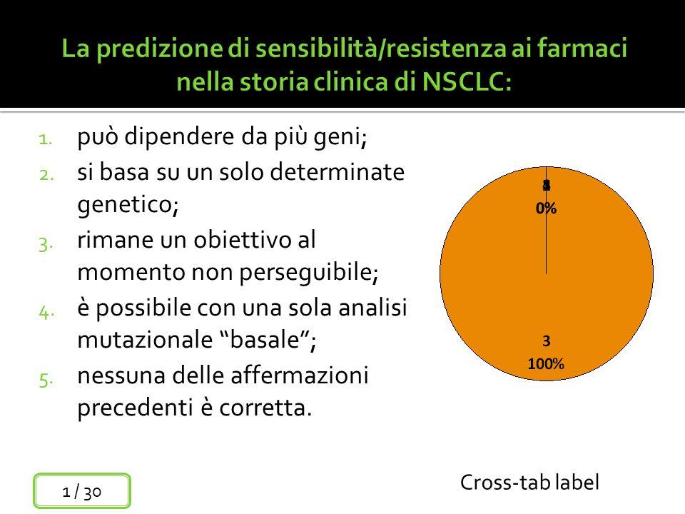 La predizione di sensibilità/resistenza ai farmaci nella storia clinica di NSCLC: 1. può dipendere da più geni; 2. si basa su un solo determinate gene