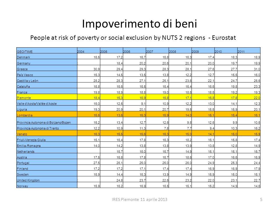 Nel 2012 ulteriore peggioramento IRES Piemonte 11 aprile 20136