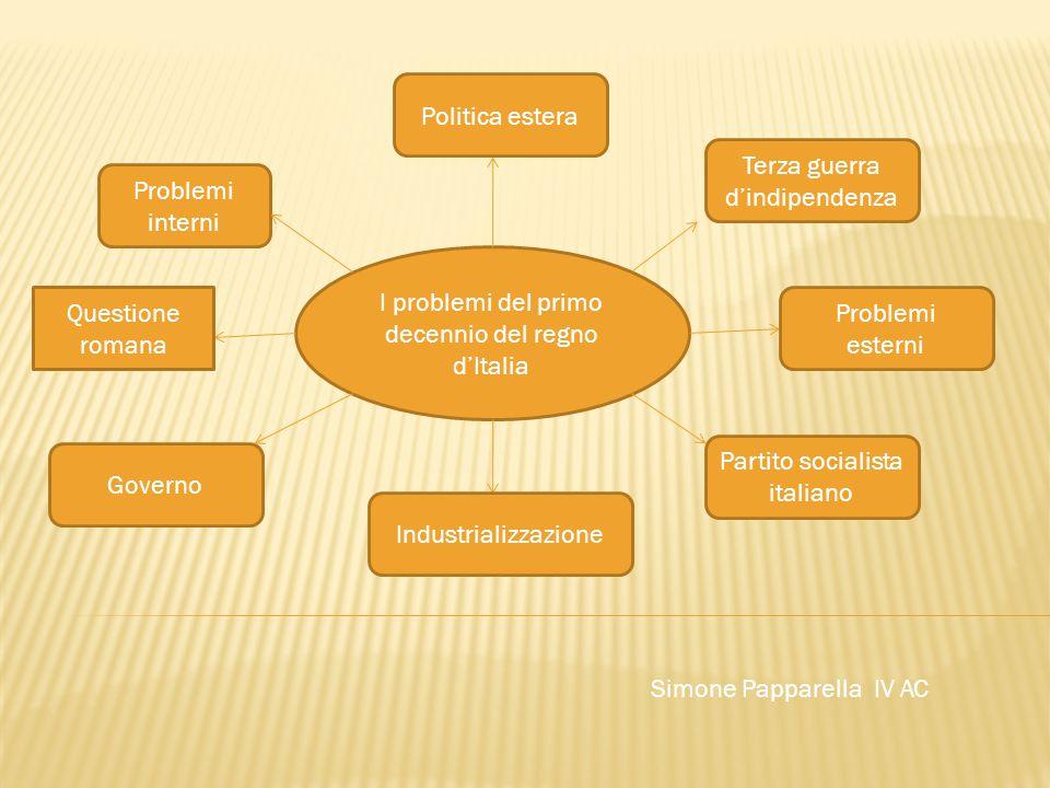 I problemi del primo decennio del regno d'Italia Politica estera Partito socialista italiano Industrializzazione Terza guerra d'indipendenza Problemi interni Governo Problemi esterni Questione romana Simone Papparella IV AC