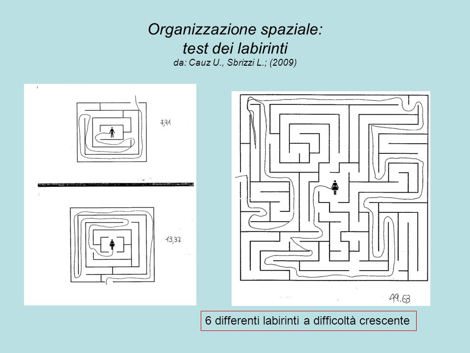 Organizzazione spaziale: test dei labirinti da: Cauz U., Sbrizzi L.; (2009) 6 differenti labirinti a difficoltà crescente