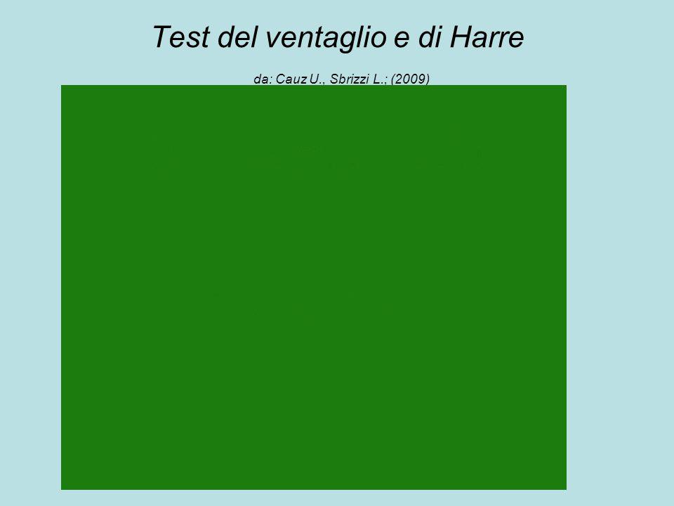 Test del ventaglio e di Harre da: Cauz U., Sbrizzi L.; (2009)