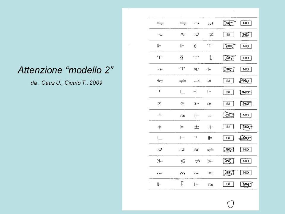 Attenzione modello 2 da : Cauz U.; Cicuto T.; 2009