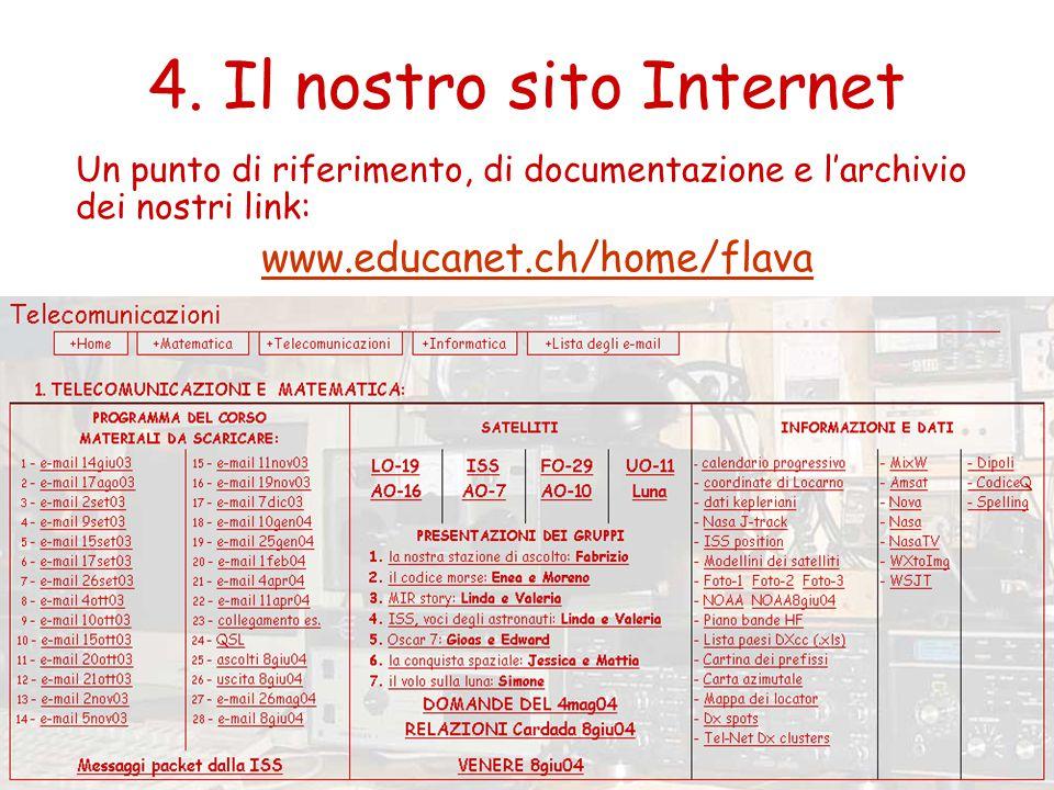 4. Il nostro sito Internet Un punto di riferimento, di documentazione e l'archivio dei nostri link: www.educanet.ch/home/flava