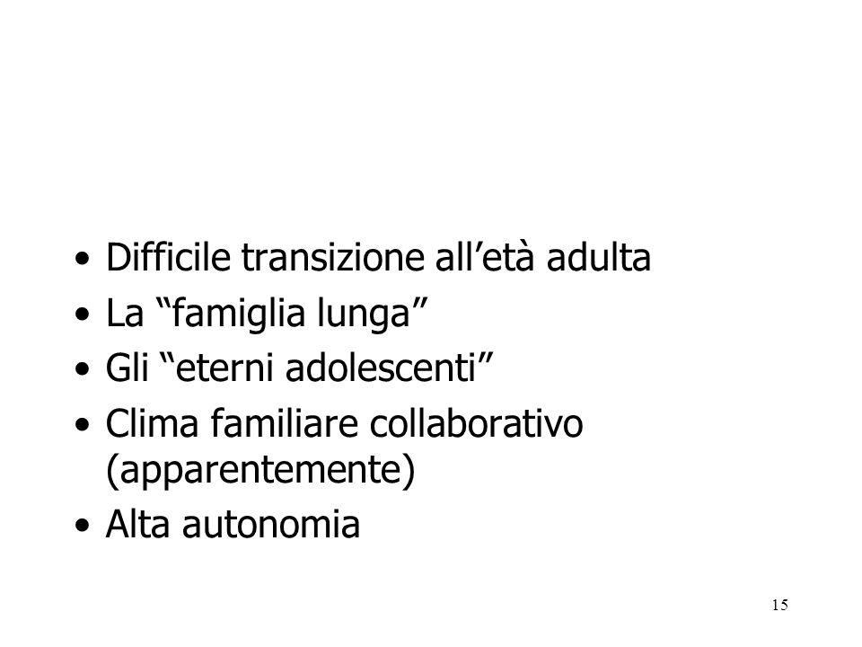 15 Difficile transizione all'età adulta La famiglia lunga Gli eterni adolescenti Clima familiare collaborativo (apparentemente) Alta autonomia