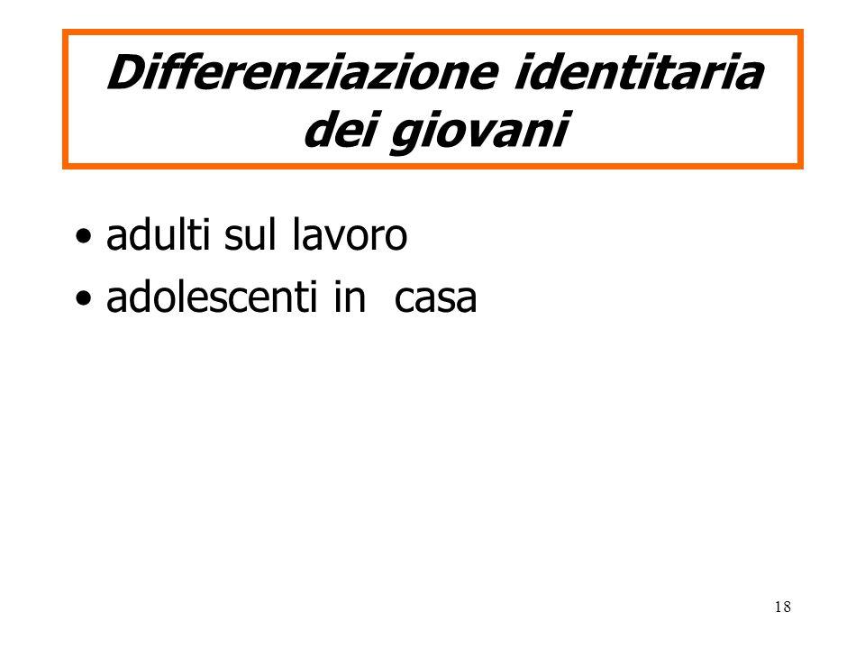 18 Differenziazione identitaria dei giovani adulti sul lavoro adolescenti in casa