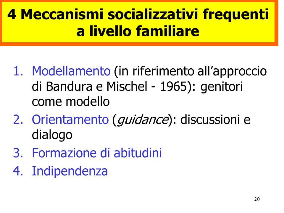 20 4 Meccanismi socializzativi frequenti a livello familiare 1.Modellamento (in riferimento all'approccio di Bandura e Mischel - 1965): genitori come modello 2.Orientamento (guidance): discussioni e dialogo 3.Formazione di abitudini 4.Indipendenza