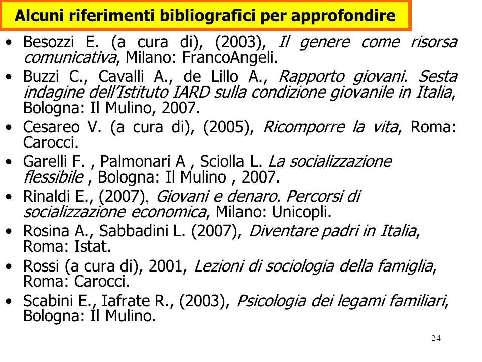 24 Alcuni riferimenti bibliografici per approfondire Besozzi E.