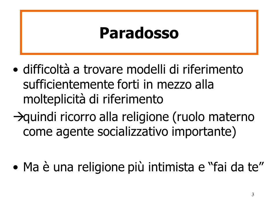 3 Paradosso difficoltà a trovare modelli di riferimento sufficientemente forti in mezzo alla molteplicità di riferimento  quindi ricorro alla religione (ruolo materno come agente socializzativo importante) Ma è una religione più intimista e fai da te