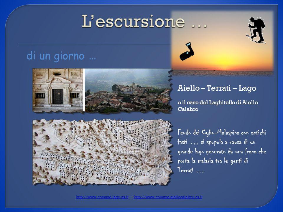 di un giorno … Aiello – Terrati – Lago e il caso del Laghitello di Aiello Calabro http://www.comune.lago.cs.ithttp://www.comune.lago.cs.it - http://ww